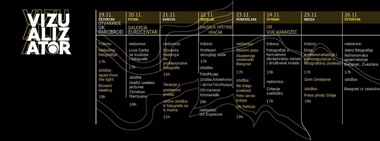 Program festivala Vizualizator 2015